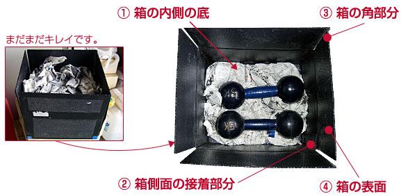 プラ段ボール箱 水に強い 軽量プラダン